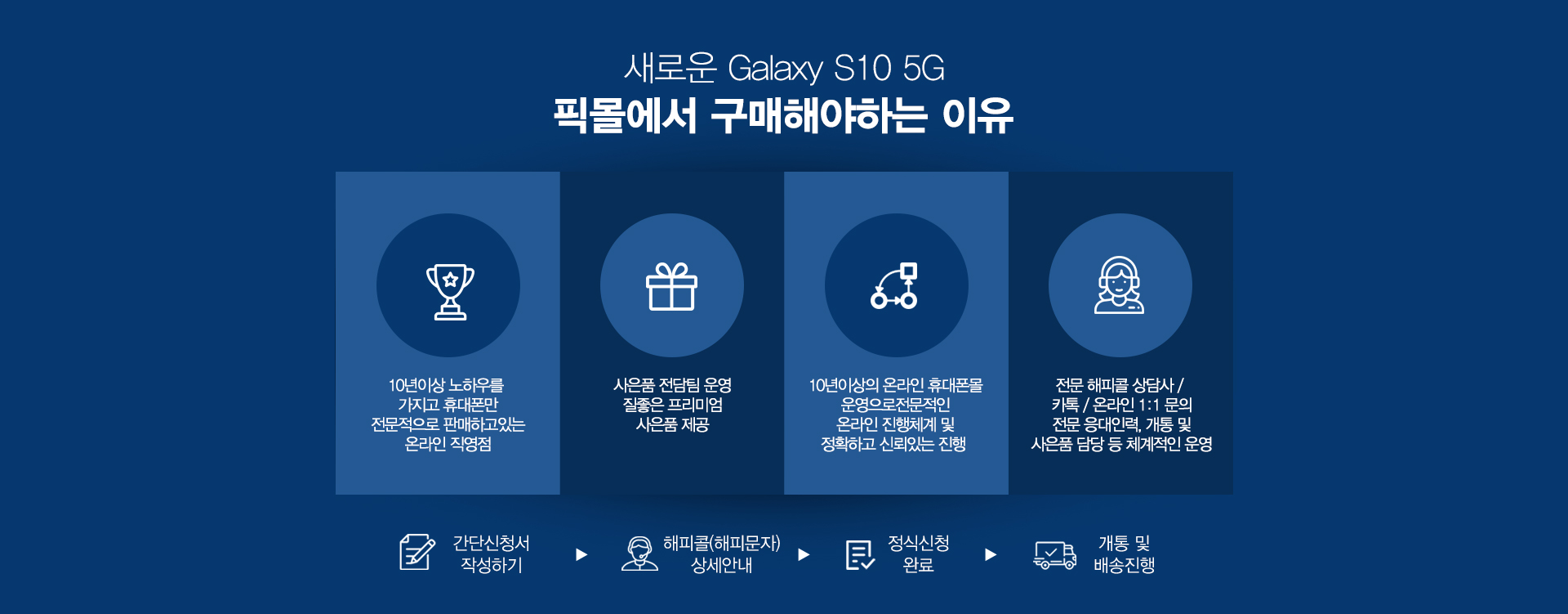 갤럭시s10 사전예약 갤럭시s10엑스 갤럭시s10플러스 갤럭시s10라이트 갤럭시s10에센셜 갤럭시s10e 사전예약 사은품 삼성정품덱스 삼성정품 무선충전기 최대혜택